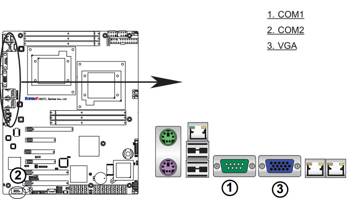 SuperMicro motherboard how to enable the 2nd serial port (com2) on the op5600 system Basic Electrical Wiring Diagrams at cos-gaming.co