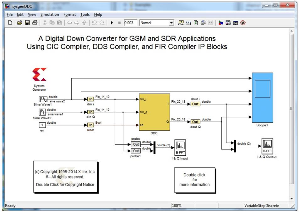 Simulink function block | FPGA simulator | Hardware-in-the-Loop