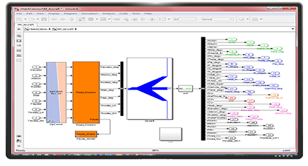 Software simulation │ Real Time applications │ RT labs