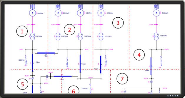 Power system simulation │ Power system Analysis │ HYPERSIM